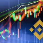 Binance burns $166 Million worth of BNB